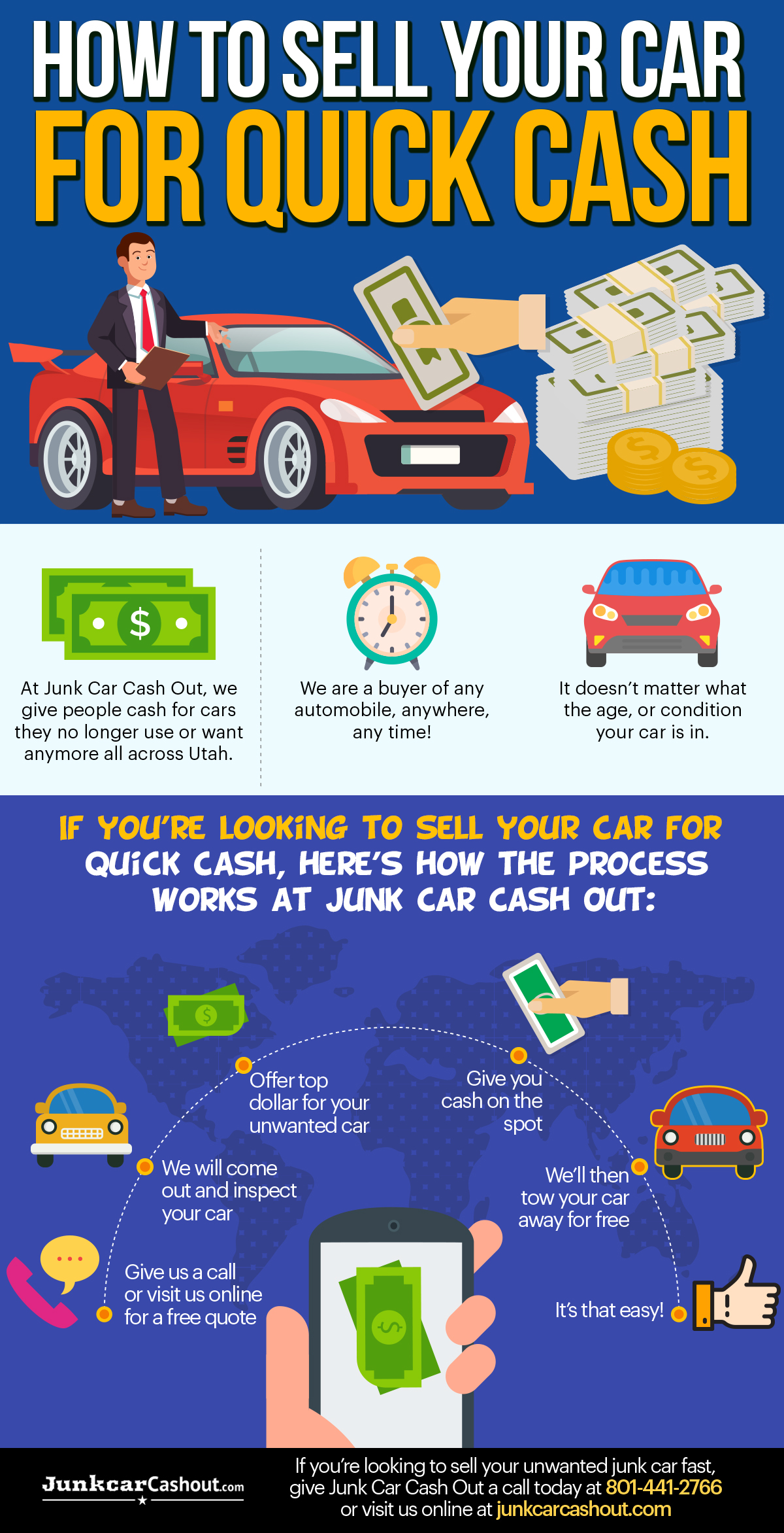 How to Sell Your Car for Quick Cash Infographic - Junk Car Cash Out Utah